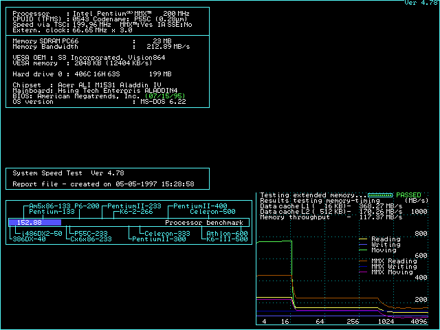 Speedsys benchmark running on the test rig