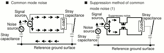 common-mode noise